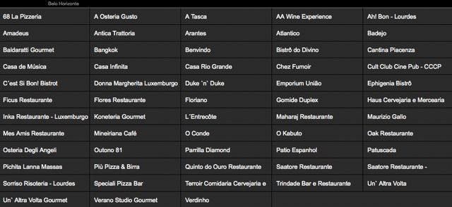 Lista dos restaurantes
