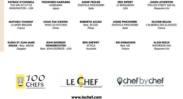 100 chefs 6