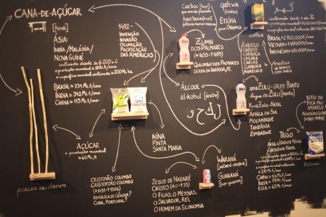 Adorei o quadro-negro de Amilcar Packer contendo informações e curiosidades sobre a história e importância de alguns alimentos
