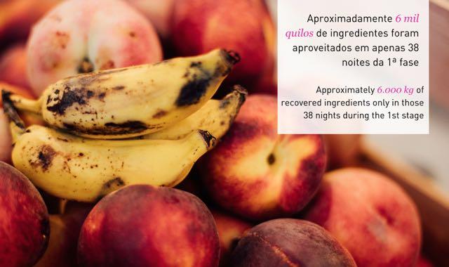 Foto gentilmente cedida pelo Refettorio Gastromotiva